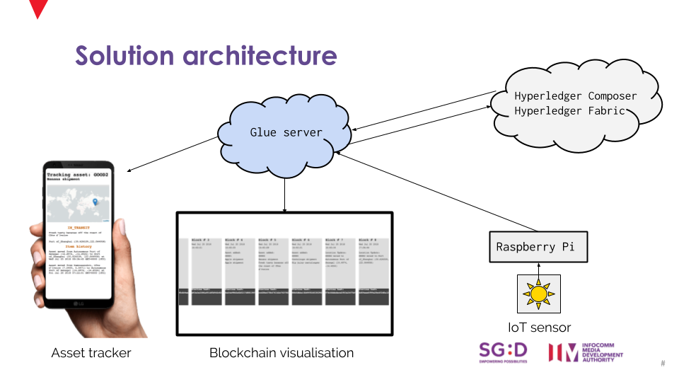 screenshot of blockchain slides